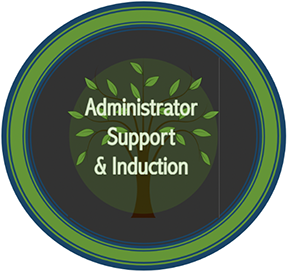 Admin_Support_and_Induction