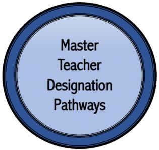 Master Teacher Designation Pathways