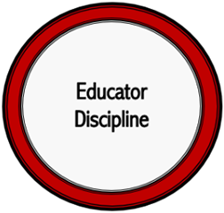 Educator Discipline